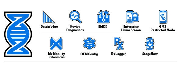 Ícones do Mobility DNA: DataWedge, Device Diagnostics, EMDK, Enterprise Home Screen, Mx Mobility Extensions, StageNow