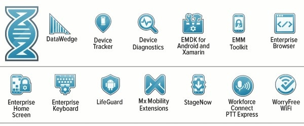 Mobility DNA, DataWedge, Device Tracker, Device Diagnostics, EMDK para Android e Xamarin, EMM Toolkit, Enterprise Browser, Enterprise Home Screen, Enterprise Keyboard, LifeGuard, Mx Mobility Extensions, PowerPrecision+, PowerPrecision Console, StageNow, Swipe Assist, WorryFree WiFi