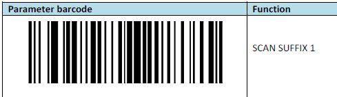 Wonderlijk Scanner expansion back (zback): add a TAB key | Zebra MV-07