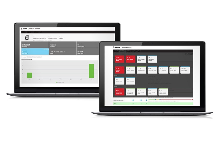 панель мониторинга услуг по обеспечению прозрачности рабочих процессов
