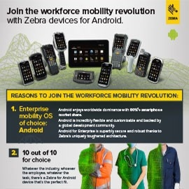 Join the Revolution infographic image