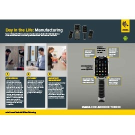 A Day in Manufacturing asset image