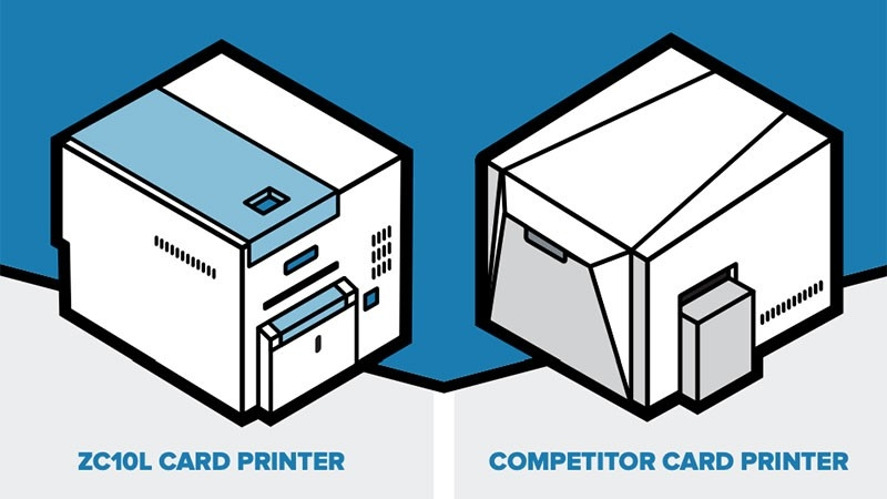 ZC10L Card Printer compared to competitor printer