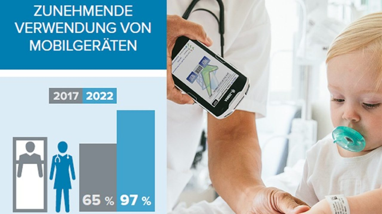 german 2022 healthcare vision study
