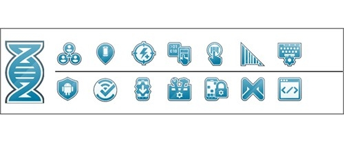 Mobility DNA icons