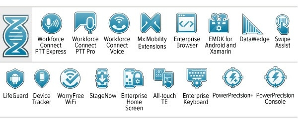 VC80x Mobility DNAのアイコン、Workforce Connect PTT Express、Workforce Connect PTT Pro、Workforce Connect Voice、Mx(モビリティ拡張機能)、Enterprise Browser、EMDK for Android\/Xamarin、DataWedge、Swipe Assist、LifeGuard、デバイストラッカー、WorryFree WiFi、StageNow、Enterprise Home Screen、オールタッチTE、エンタープライズキーボード、PowerPrecision+、PowerPrecisionコンソール