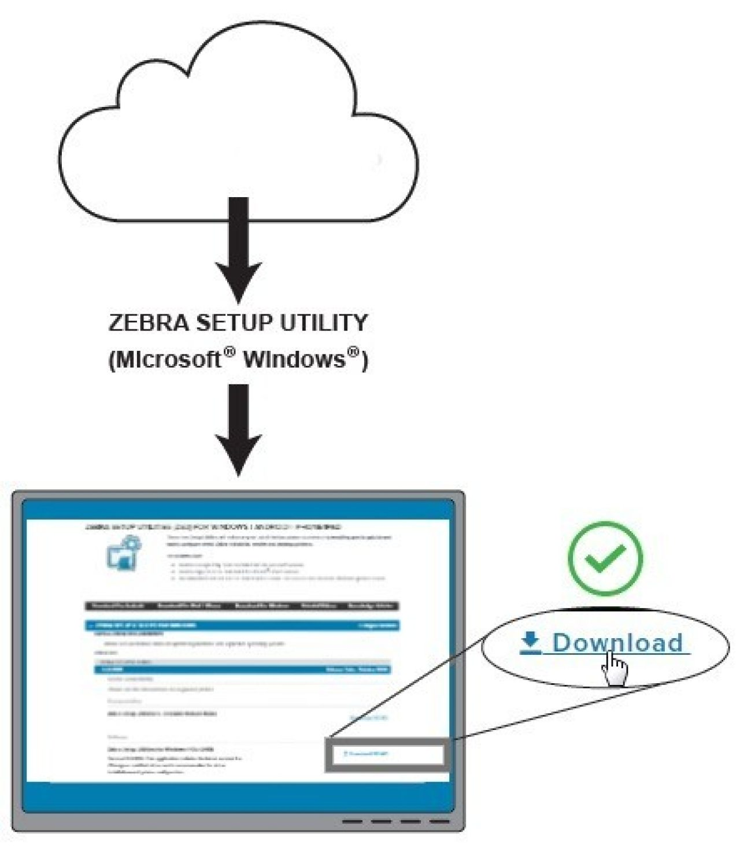 ウェブサイトからZebraセットアップユーティリティをダウンロード