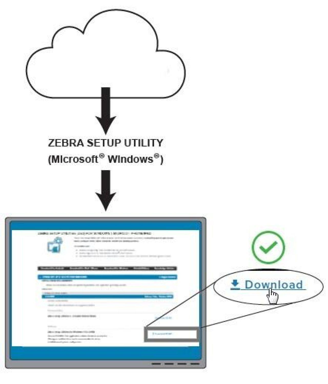 Schermata di download delle utilità di installazione di zebra